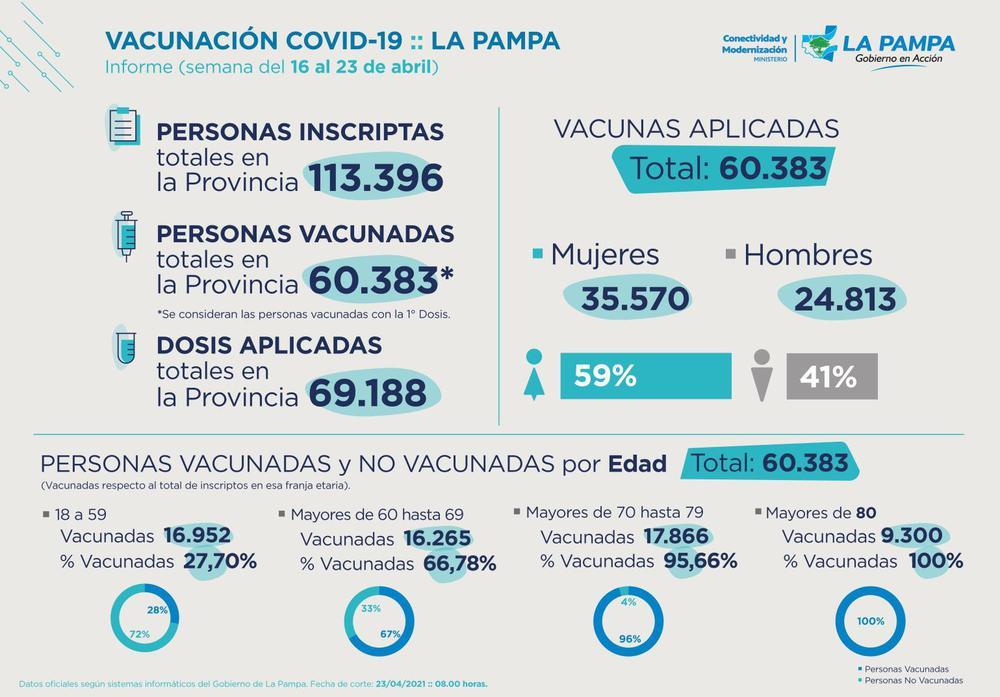 350519_vacunaci--n-23-04-2021-01